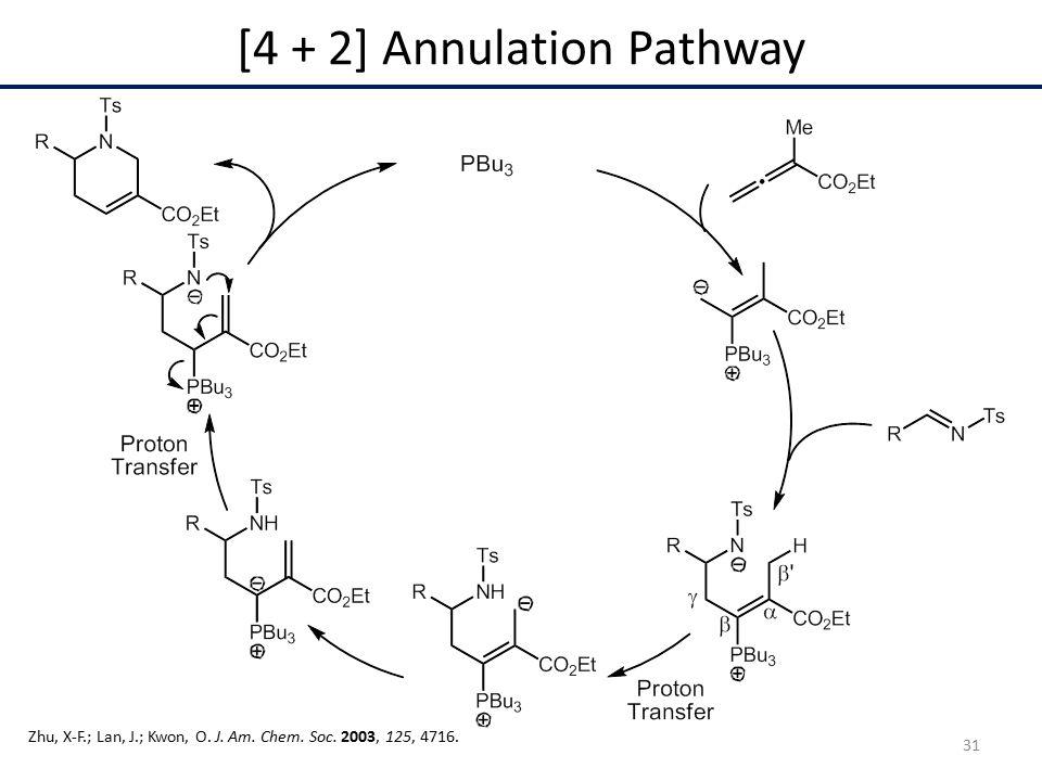 [4 + 2] Annulation Pathway Zhu, X-F.; Lan, J.; Kwon, O. J. Am. Chem. Soc. 2003, 125, 4716. 31