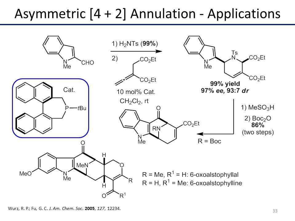 Asymmetric [4 + 2] Annulation - Applications Wurz, R.