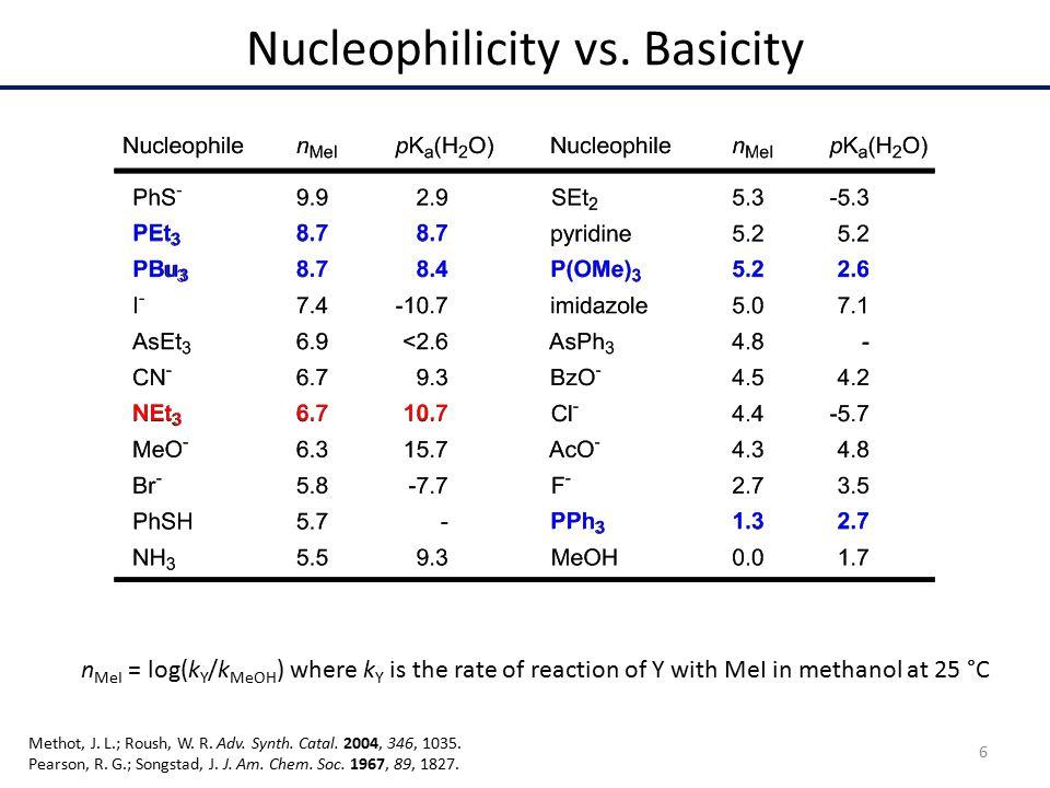 Nucleophilicity vs. Basicity Methot, J. L.; Roush, W.