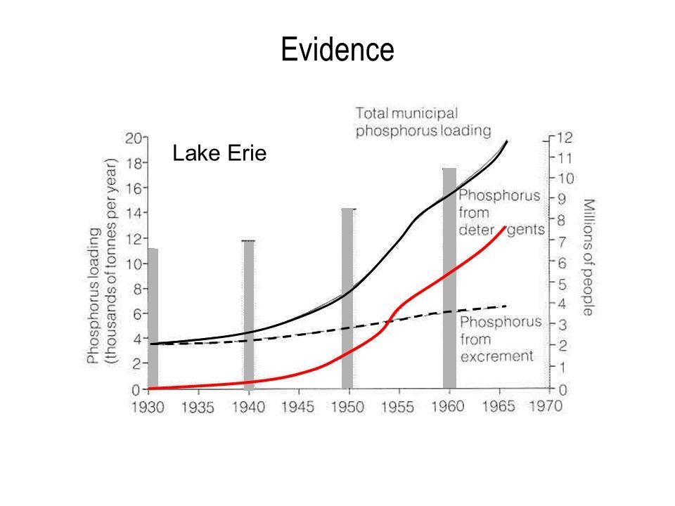 Evidence Lake Erie