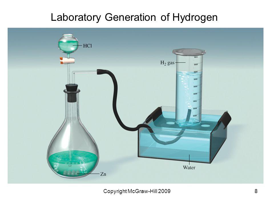 Copyright McGraw-Hill 200969 –Carbides –Cyanides –Oxides Carbon monoxide Carbon dioxide Nitrogen and Phosphorus –Nitrogen Properties Nitrides Ammonia Hydrazine