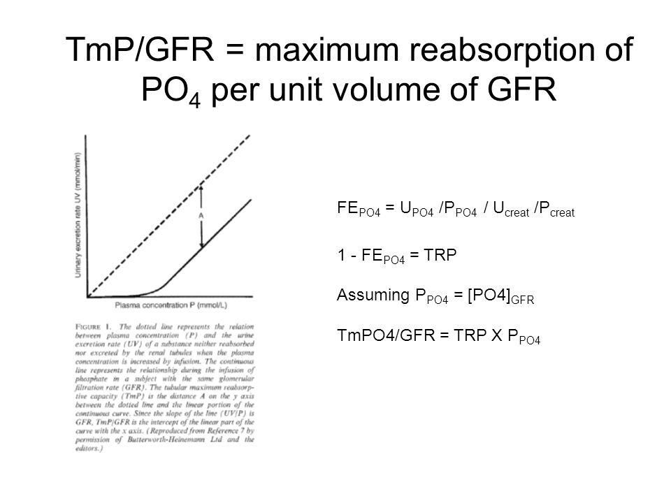 TmP/GFR = maximum reabsorption of PO 4 per unit volume of GFR FE PO4 = U PO4 /P PO4 / U creat /P creat 1 - FE PO4 = TRP Assuming P PO4 = [PO4] GFR TmPO4/GFR = TRP X P PO4