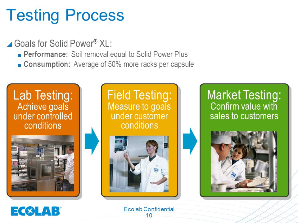 Ecolab Confidential 10 Testing Process  Goals for Solid Power ® XL: Performance: Soil removal equal to Solid Power Plus Consumption: Average of 50% m