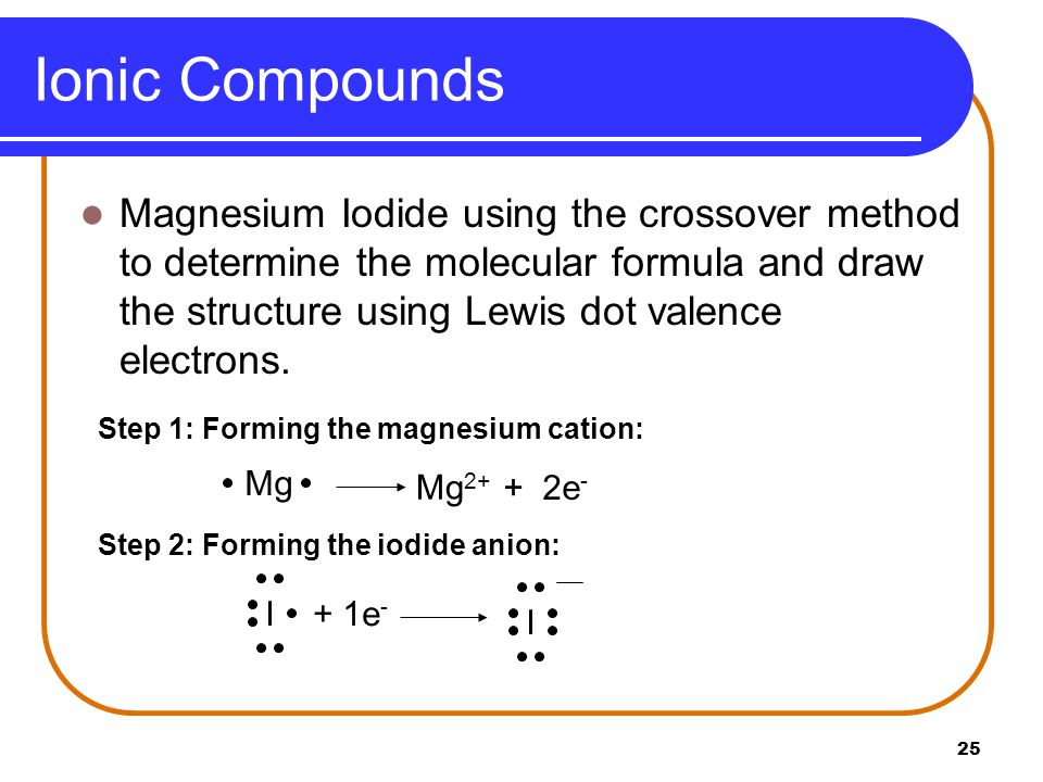 25 Ionic Compounds Magnesium Iodide using the crossover method to determine the molecular formula and draw the structure using Lewis dot valence elect