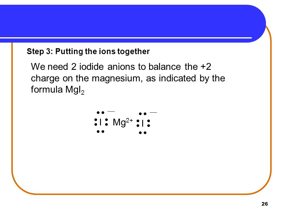26 Step 3: Putting the ions together We need 2 iodide anions to balance the +2 charge on the magnesium, as indicated by the formula MgI 2 I Mg 2+ I