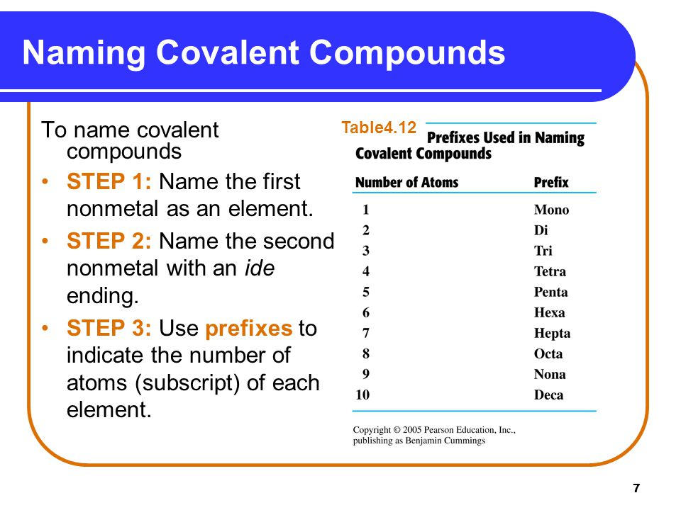 18 Learning Check Identify each compound as ionic or covalent and give its correct name.