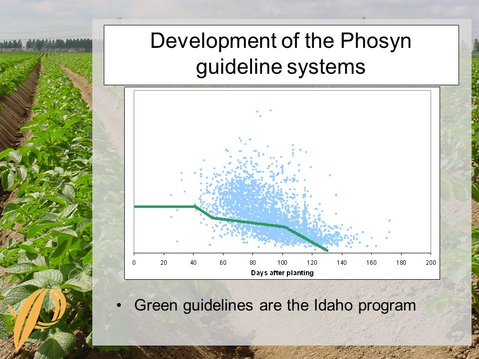 Development of the Phosyn guideline systems Green guidelines are the Idaho program