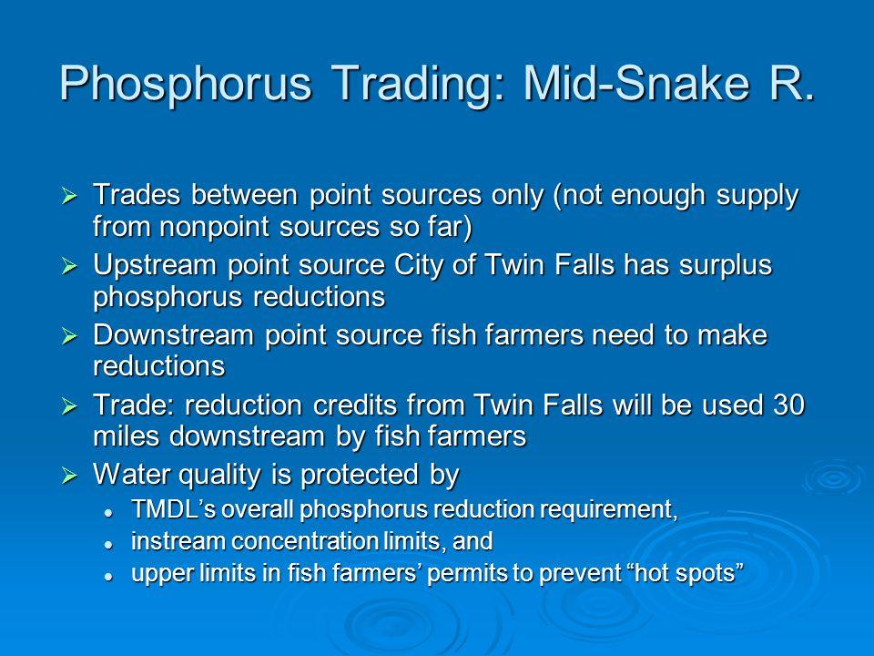Phosphorus Trading: Mid-Snake R.