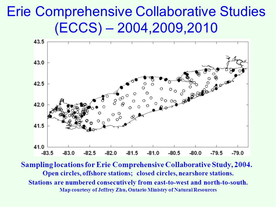Sampling locations for Erie Comprehensive Collaborative Study, 2004. Open circles, offshore stations; closed circles, nearshore stations. Stations are