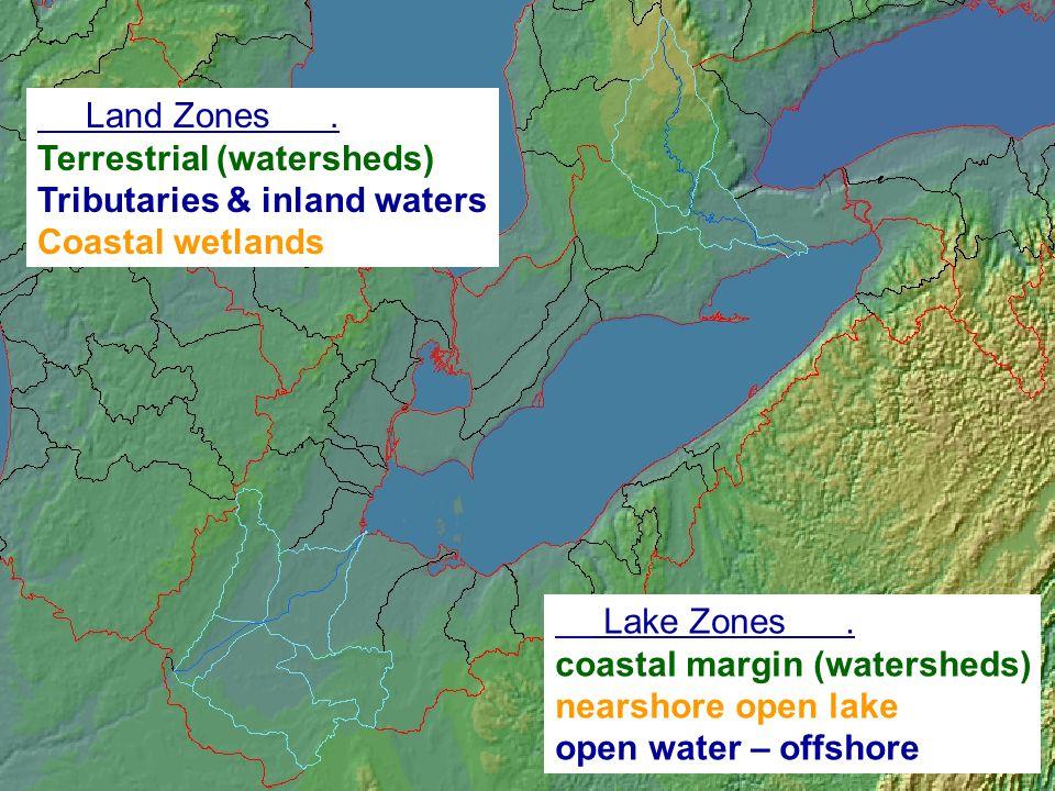 Land Zones.Terrestrial (watersheds) Tributaries & inland waters Coastal wetlands Lake Zones.
