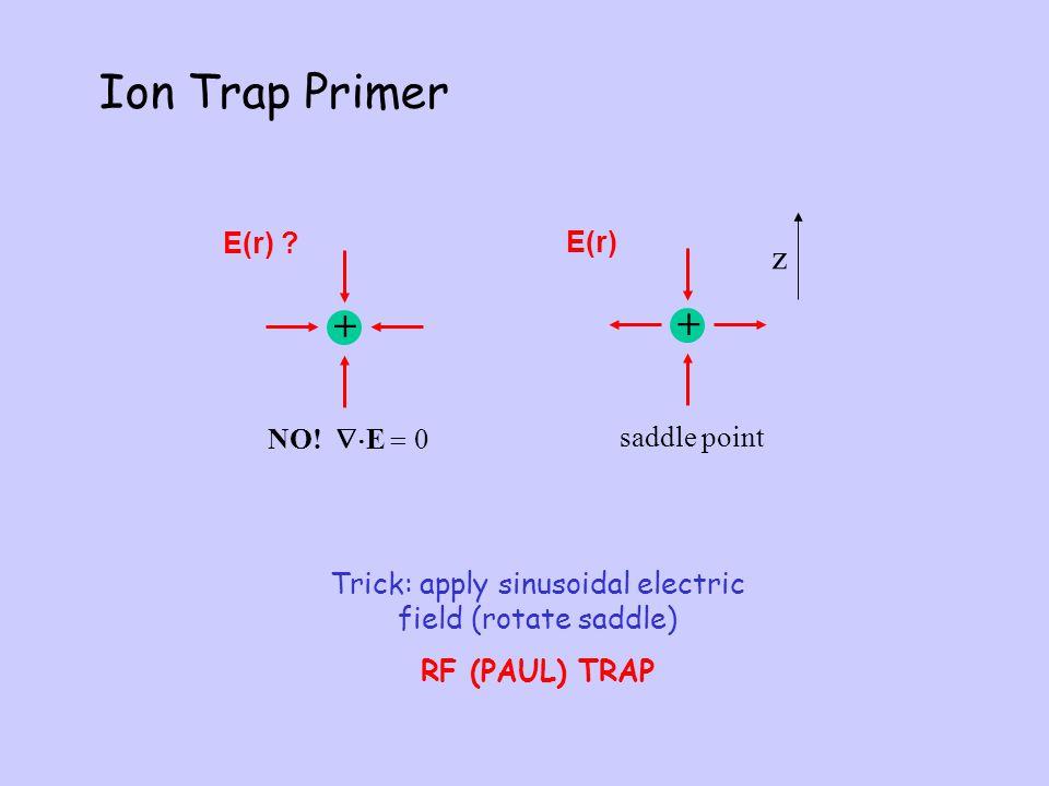 Ion Trap Primer + E(r) ? + E(r) NO!  E  saddle point z Trick: apply sinusoidal electric field (rotate saddle) RF (PAUL) TRAP