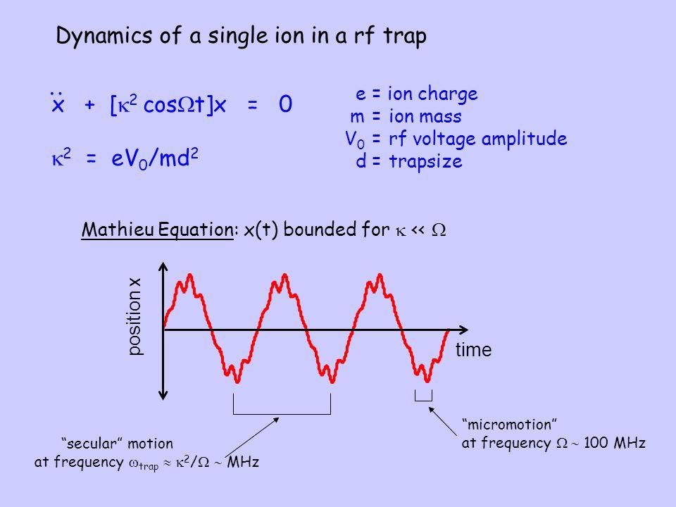 x + [  2 cos  t]x = 0  2 = eV 0 /md 2  Dynamics of a single ion in a rf trap e= ion charge m=ion mass V 0 =rf voltage amplitude d=trapsize time po