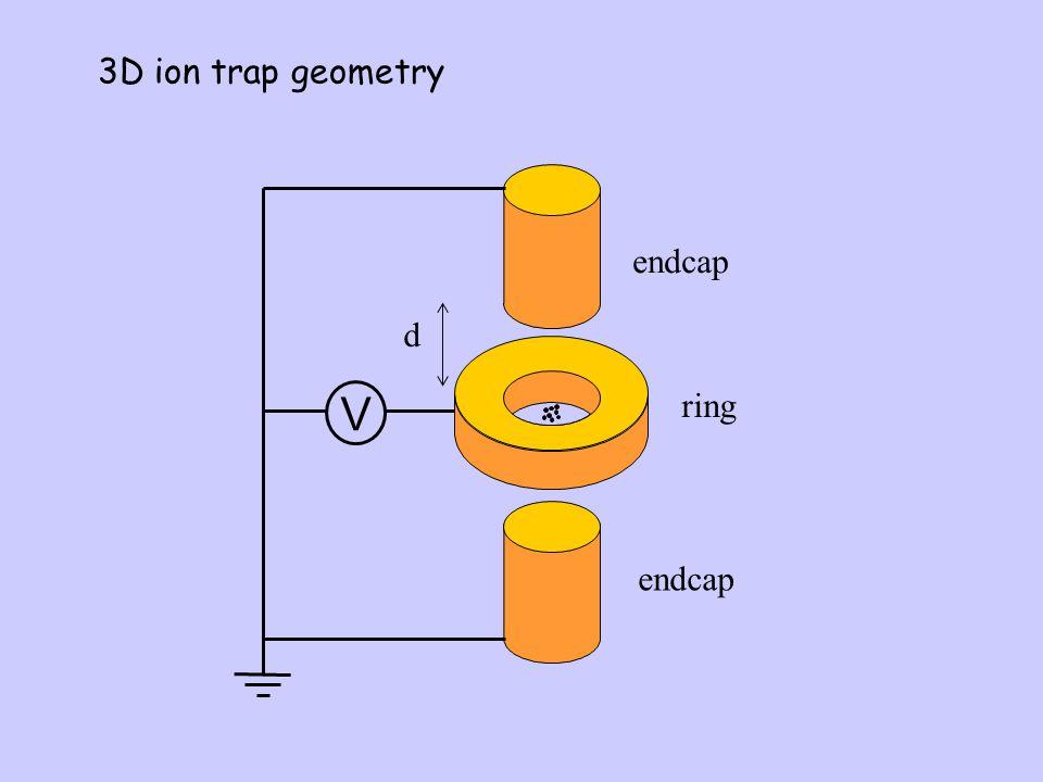 V 3D ion trap geometry ring endcap d