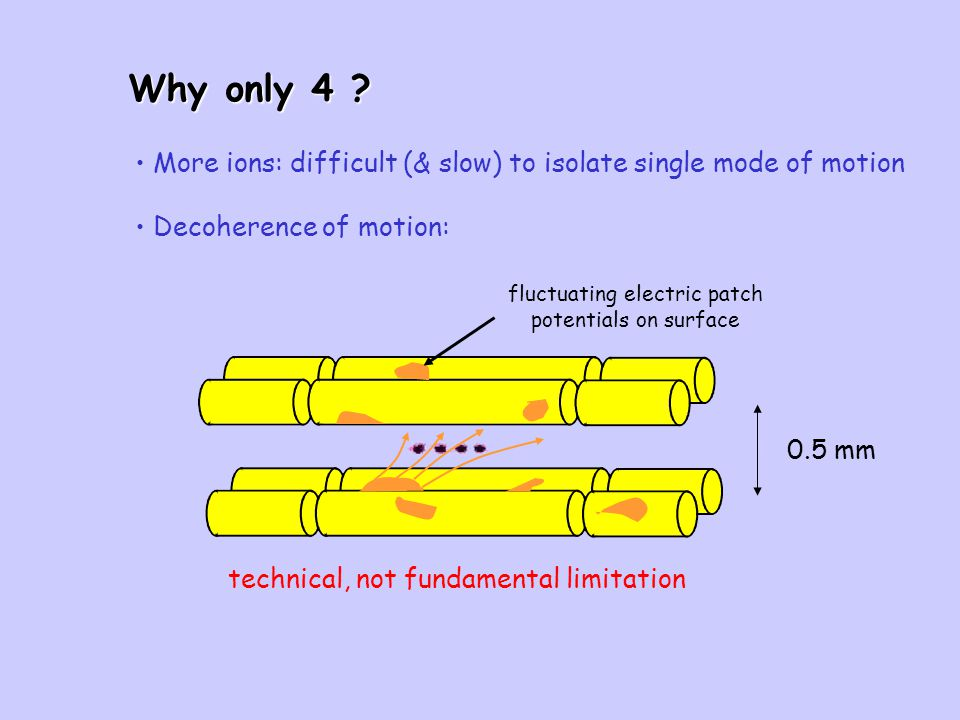 Why only 4 ? fluctuating electric patch potentials on surface technical, not fundamental limitation More ions: difficult (& slow) to isolate single mo