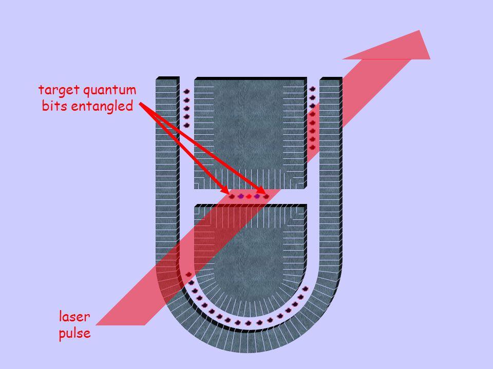 target quantum bits entangled laser pulse