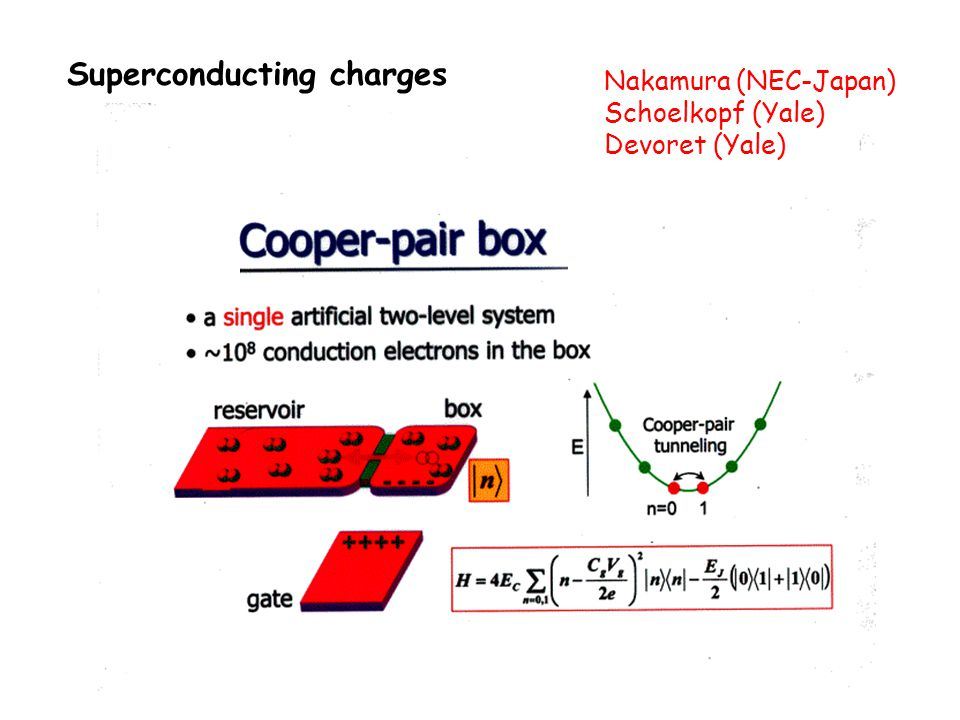 Superconducting charges Nakamura (NEC-Japan) Schoelkopf (Yale) Devoret (Yale)