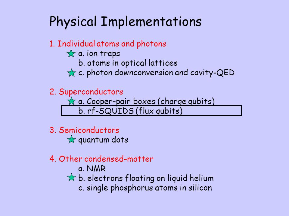 Physical Implementations 1. Individual atoms and photons a. ion traps b. atoms in optical lattices c. photon downconversion and cavity-QED 2. Supercon