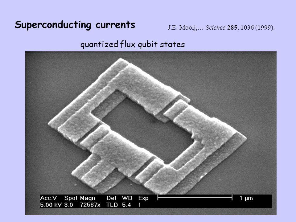 Superconducting currents J.E. Mooij,… Science 285, 1036 (1999). quantized flux qubit states