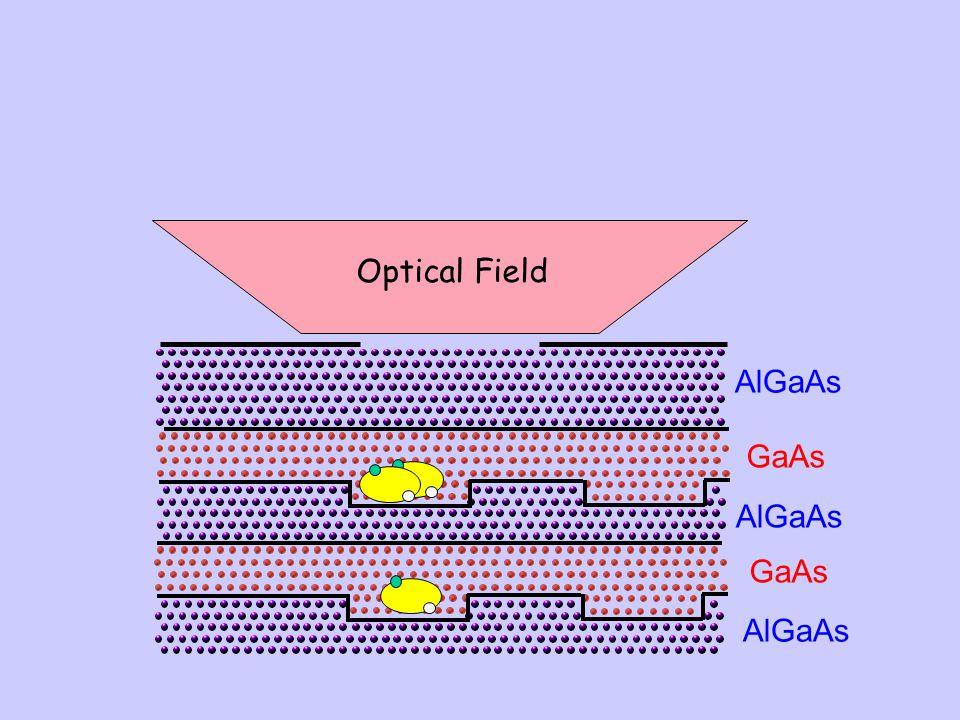GaAs AlGaAs Optical Field GaAs AlGaAs