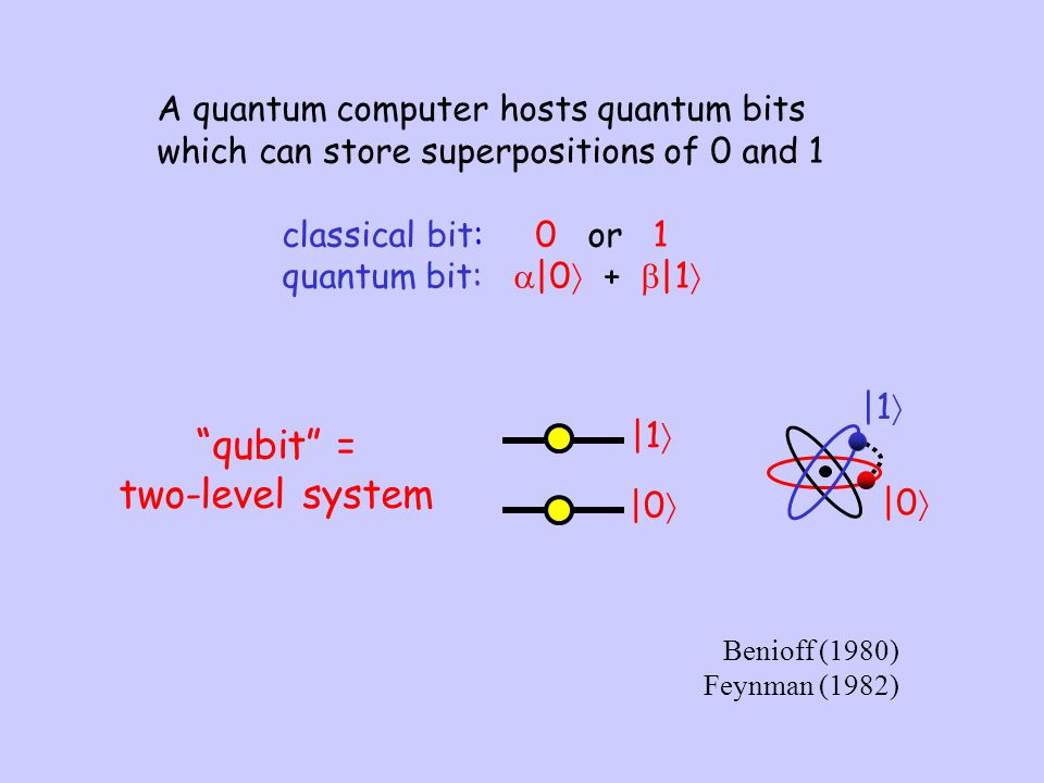 Physical Implementations 1.Individual atoms and photons a.
