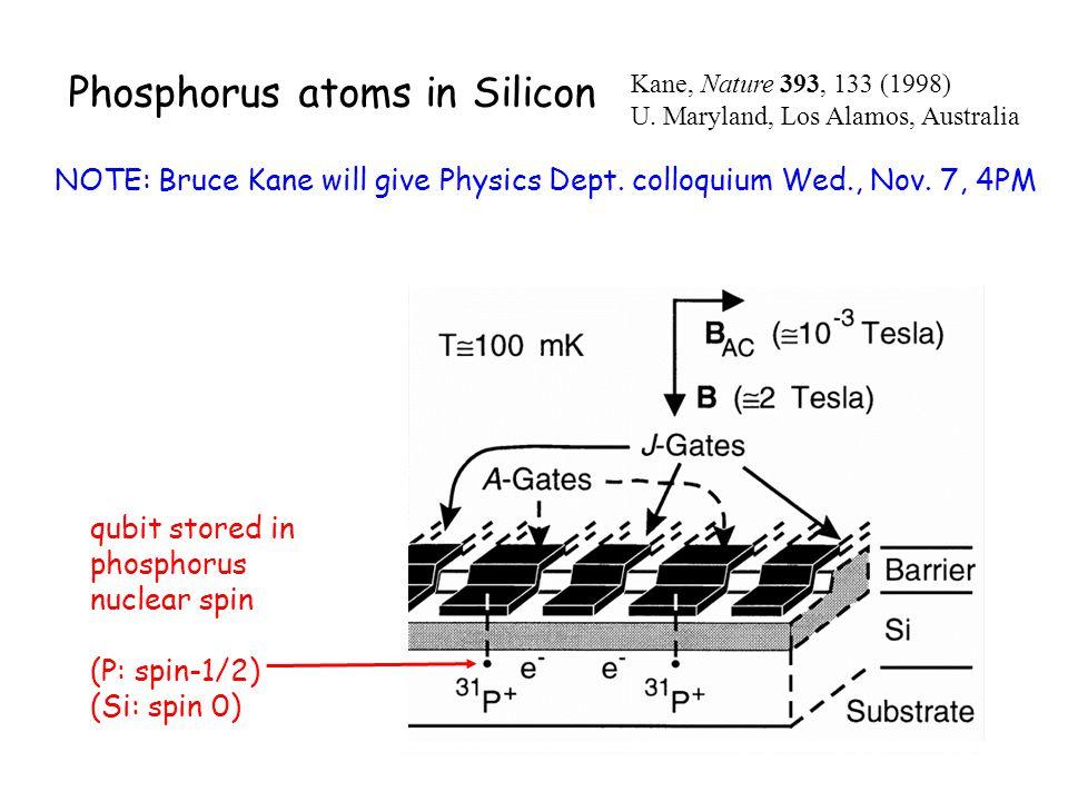 Phosphorus atoms in Silicon Kane, Nature 393, 133 (1998) U. Maryland, Los Alamos, Australia NOTE: Bruce Kane will give Physics Dept. colloquium Wed.,