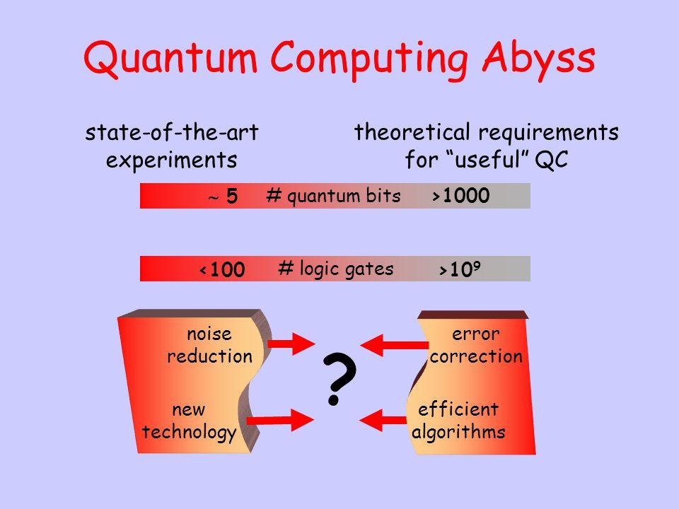 Quantum Computing Abyss ? noise reduction new technology # quantum bits error correction efficient algorithms  5 5>1000 <100>10 9 theoretical requir