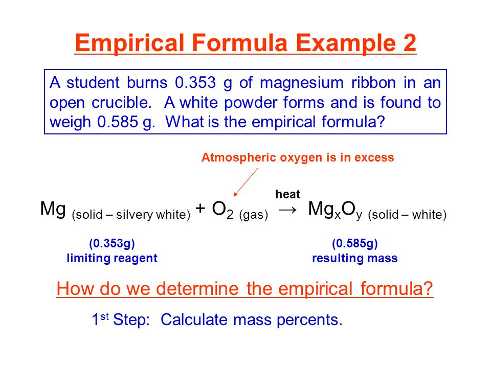 Empirical Formula Example 2 Mg (solid – silvery white) + O 2 (gas) → Mg x O y (solid – white) heat (0.353g) limiting reagent (0.585g) resulting mass Atmospheric oxygen is in excess A student burns 0.353 g of magnesium ribbon in an open crucible.