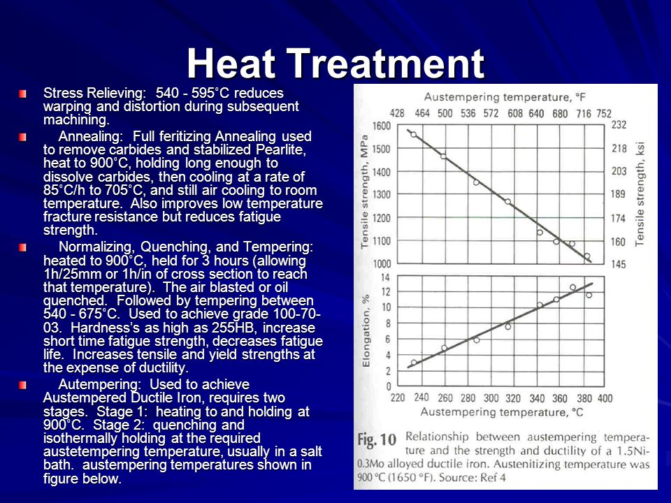 Heat Treatment Stress Relieving: 540 - 595˚C reduces warping and distortion during subsequent machining. Annealing: Full feritizing Annealing used to