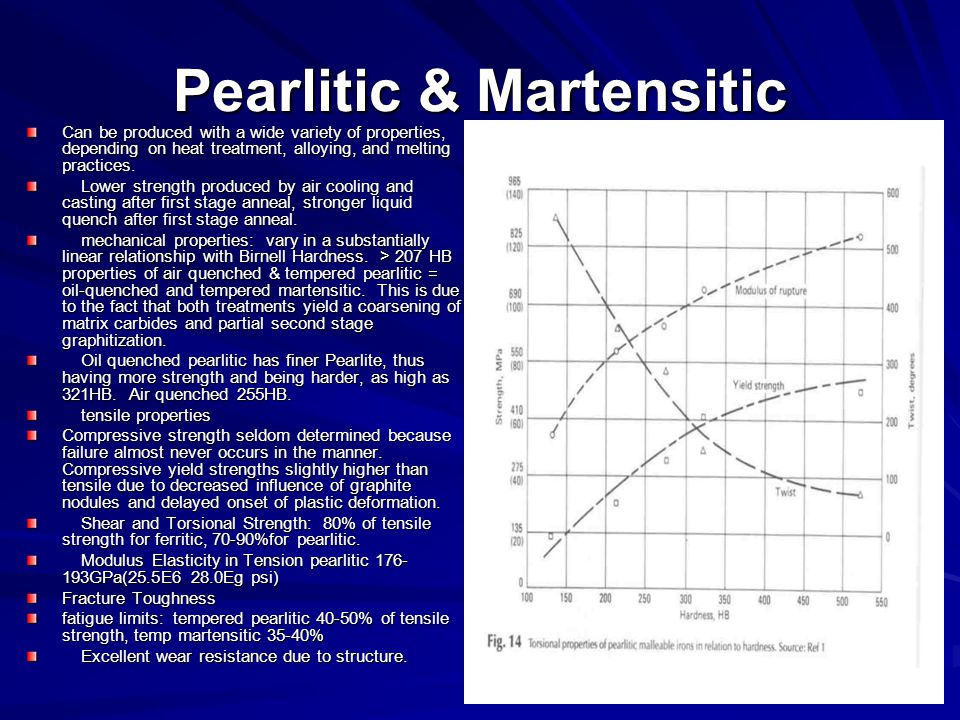 Pearlitic & Martensitic Can be produced with a wide variety of properties, depending on heat treatment, alloying, and melting practices. Lower strengt