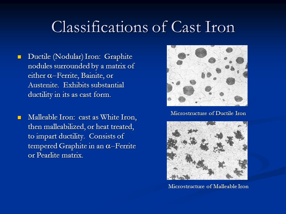 Classifications of Cast Iron Ductile (Nodular) Iron: Graphite nodules surrounded by a matrix of either  Ferrite, Bainite, or Austenite. Exhibits sub