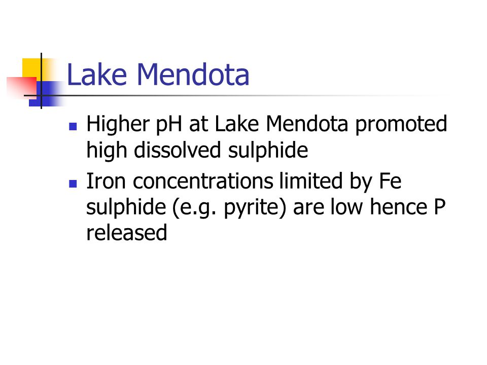 Lake Mendota Higher pH at Lake Mendota promoted high dissolved sulphide Iron concentrations limited by Fe sulphide (e.g.