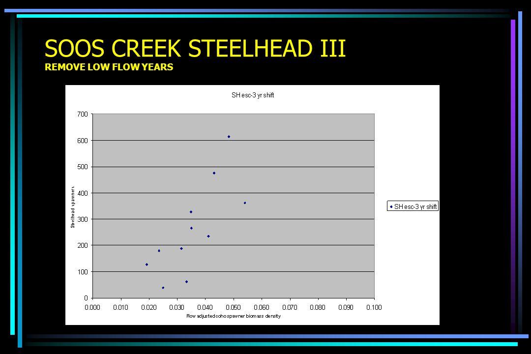 SOOS CREEK STEELHEAD III REMOVE LOW FLOW YEARS