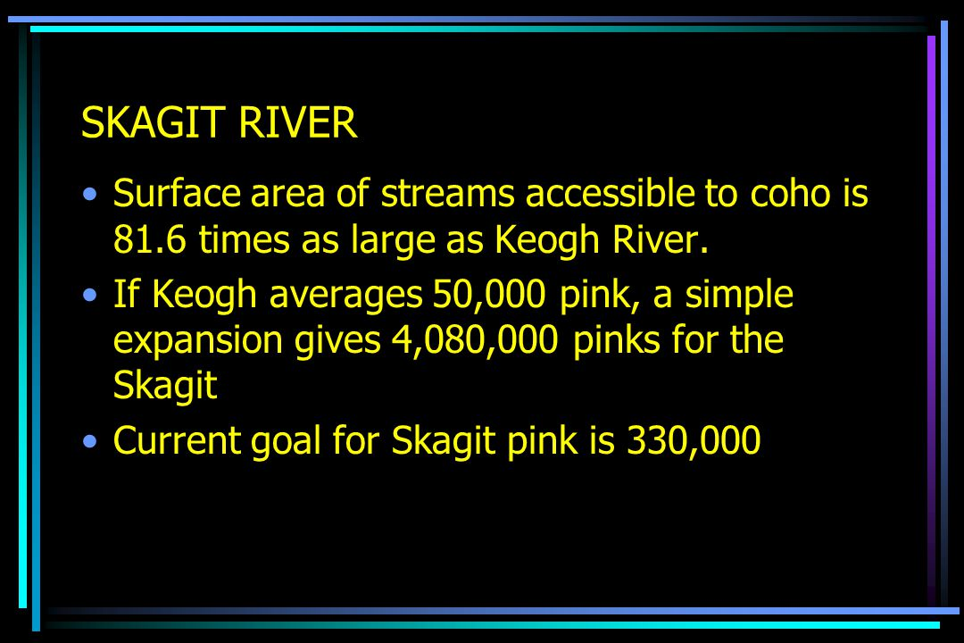SKAGIT RIVER Surface area of streams accessible to coho is 81.6 times as large as Keogh River. If Keogh averages 50,000 pink, a simple expansion gives