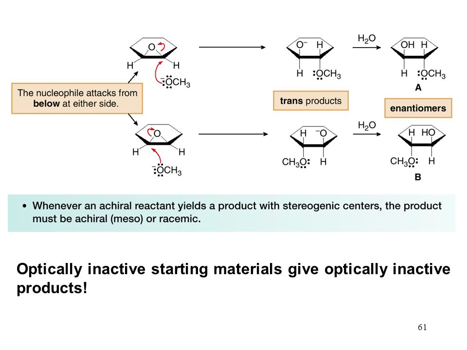 61 Optically inactive starting materials give optically inactive products!