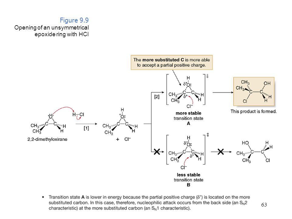 63 Figure 9.9 Opening of an unsymmetrical epoxide ring with HCI
