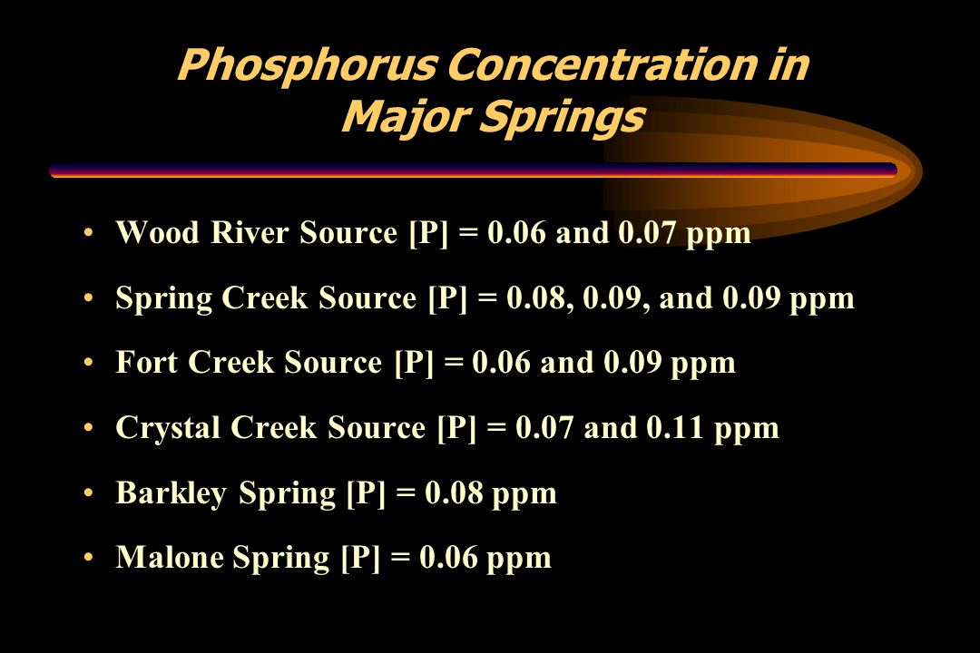 Phosphorus Concentration in Major Springs Wood River Source [P] = 0.06 and 0.07 ppm Spring Creek Source [P] = 0.08, 0.09, and 0.09 ppm Fort Creek Sour