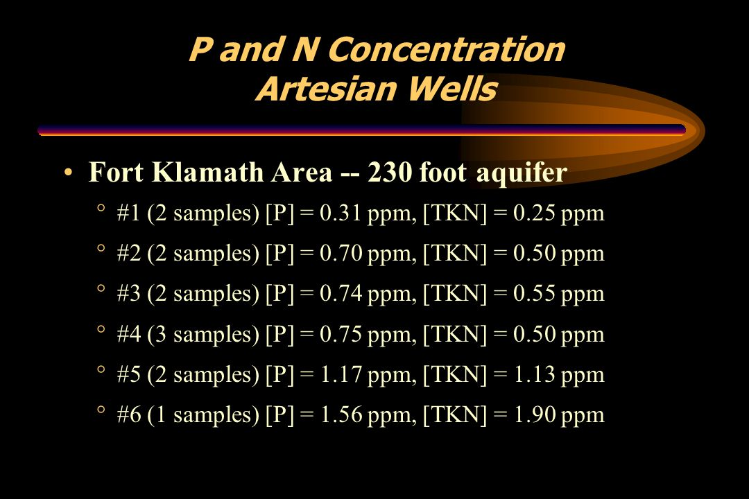 P and N Concentration Artesian Wells Fort Klamath Area -- 230 foot aquifer °#1 (2 samples) [P] = 0.31 ppm, [TKN] = 0.25 ppm °#2 (2 samples) [P] = 0.70