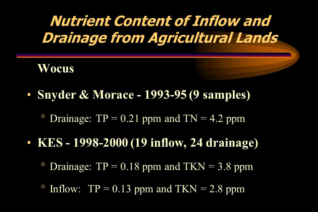 Nutrient Content of Inflow and Drainage from Agricultural Lands Wocus Snyder & Morace - 1993-95 (9 samples) °Drainage: TP = 0.21 ppm and TN = 4.2 ppm