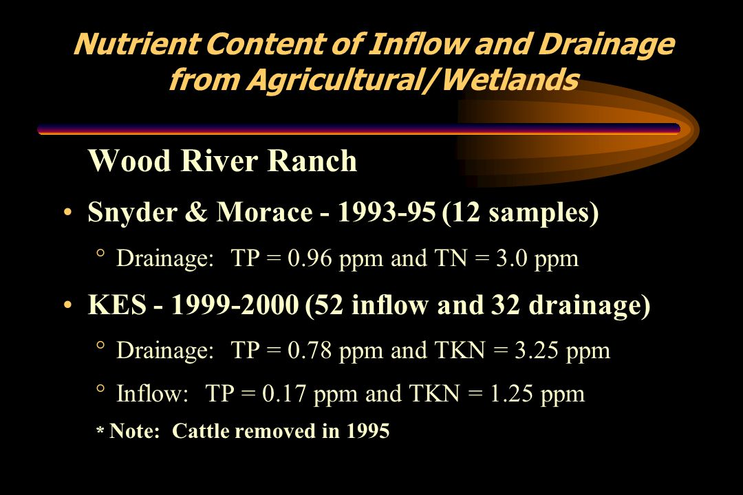 Nutrient Content of Inflow and Drainage from Agricultural/Wetlands Wood River Ranch Snyder & Morace - 1993-95 (12 samples) °Drainage: TP = 0.96 ppm an