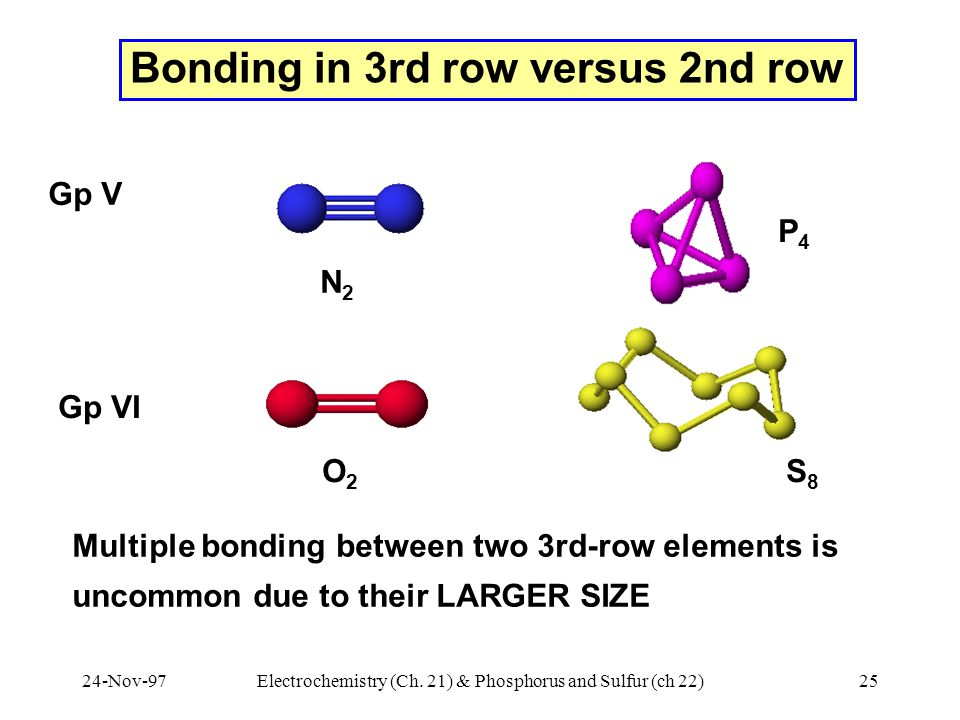 24-Nov-97Electrochemistry (Ch. 21) & Phosphorus and Sulfur (ch 22)25 Bonding in 3rd row versus 2nd row Gp V Gp VI Multiple bonding between two 3rd-row
