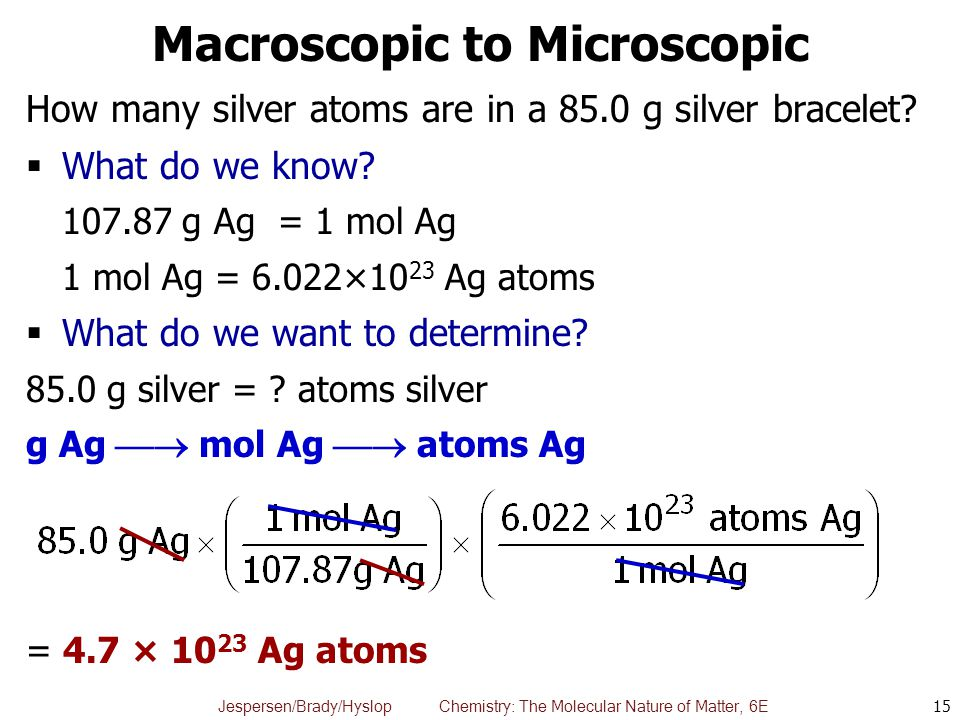 Jespersen/Brady/Hyslop Chemistry: The Molecular Nature of Matter, 6E Macroscopic to Microscopic How many silver atoms are in a 85.0 g silver bracelet?