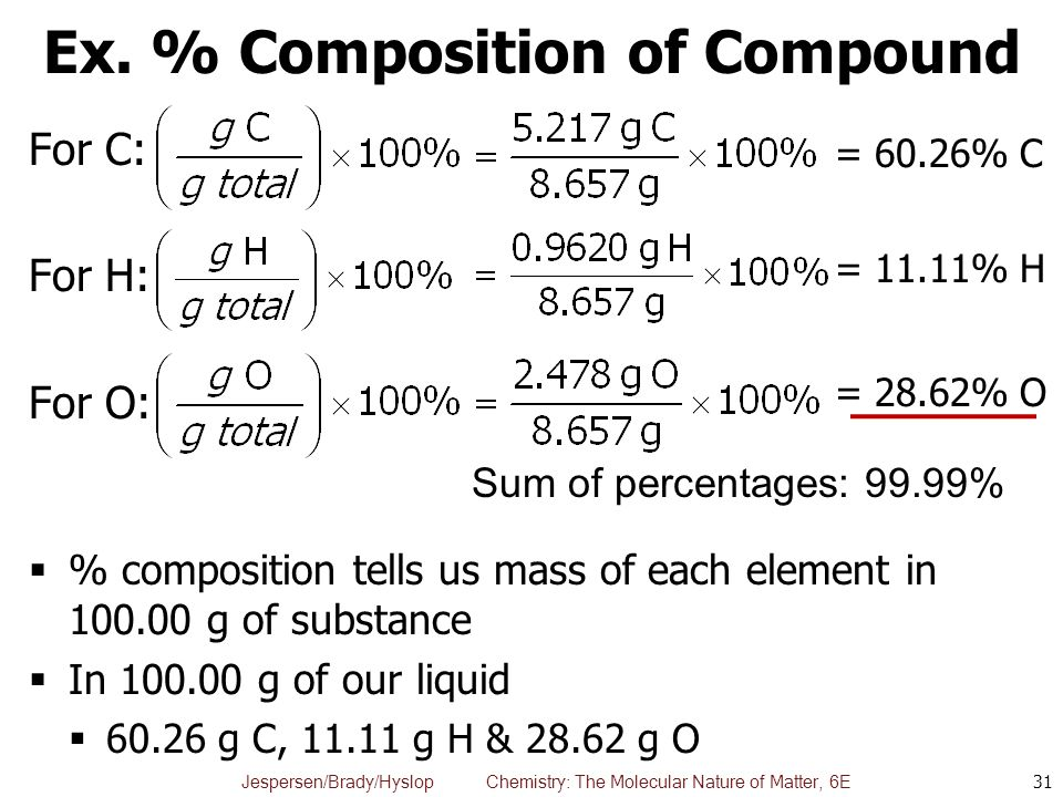Jespersen/Brady/Hyslop Chemistry: The Molecular Nature of Matter, 6E Ex. % Composition of Compound For C: For H: For O:  % composition tells us mass
