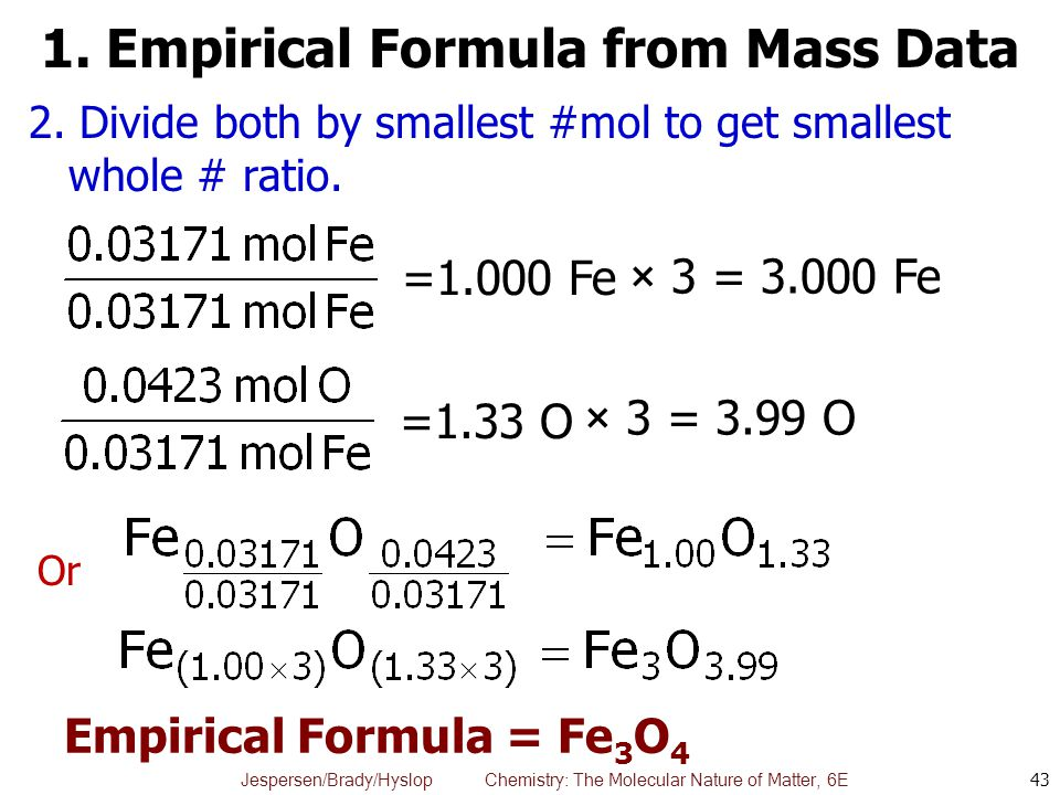 Jespersen/Brady/Hyslop Chemistry: The Molecular Nature of Matter, 6E 1. Empirical Formula from Mass Data 2. Divide both by smallest #mol to get smalle