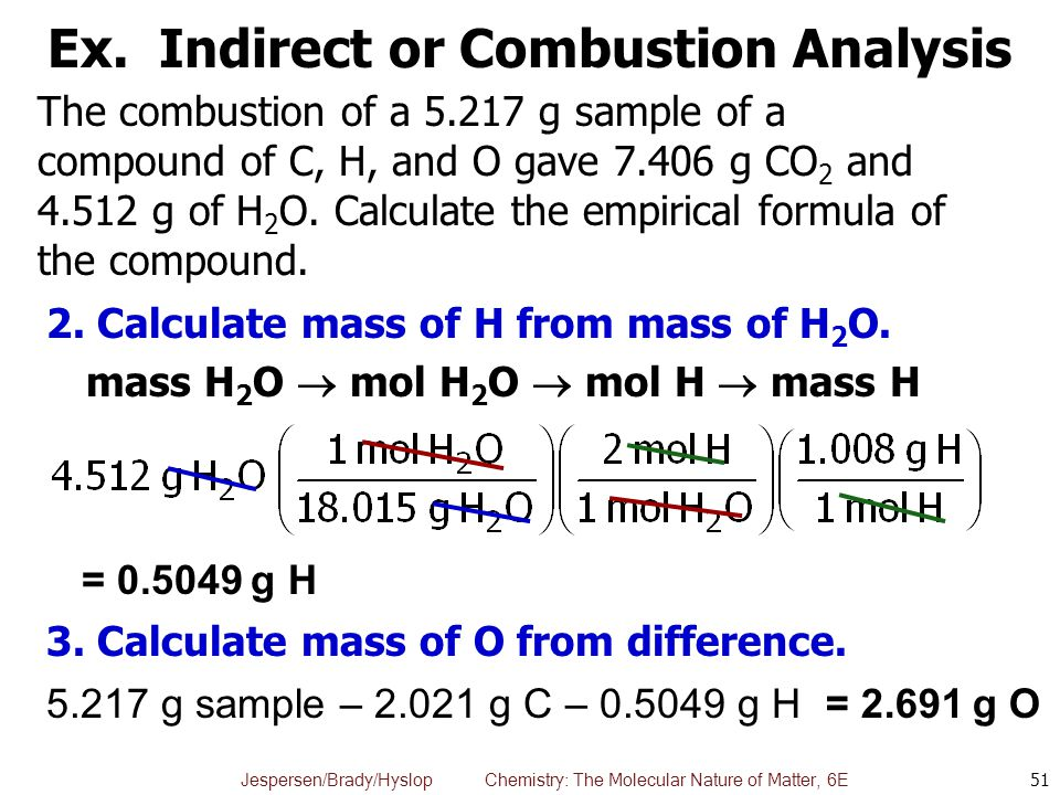 Jespersen/Brady/Hyslop Chemistry: The Molecular Nature of Matter, 6E Ex. Indirect or Combustion Analysis The combustion of a 5.217 g sample of a compo