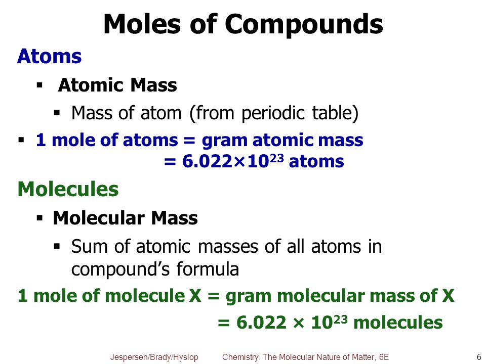 Jespersen/Brady/Hyslop Chemistry: The Molecular Nature of Matter, 6E Moles of Compounds Atoms  Atomic Mass  Mass of atom (from periodic table)  1 m