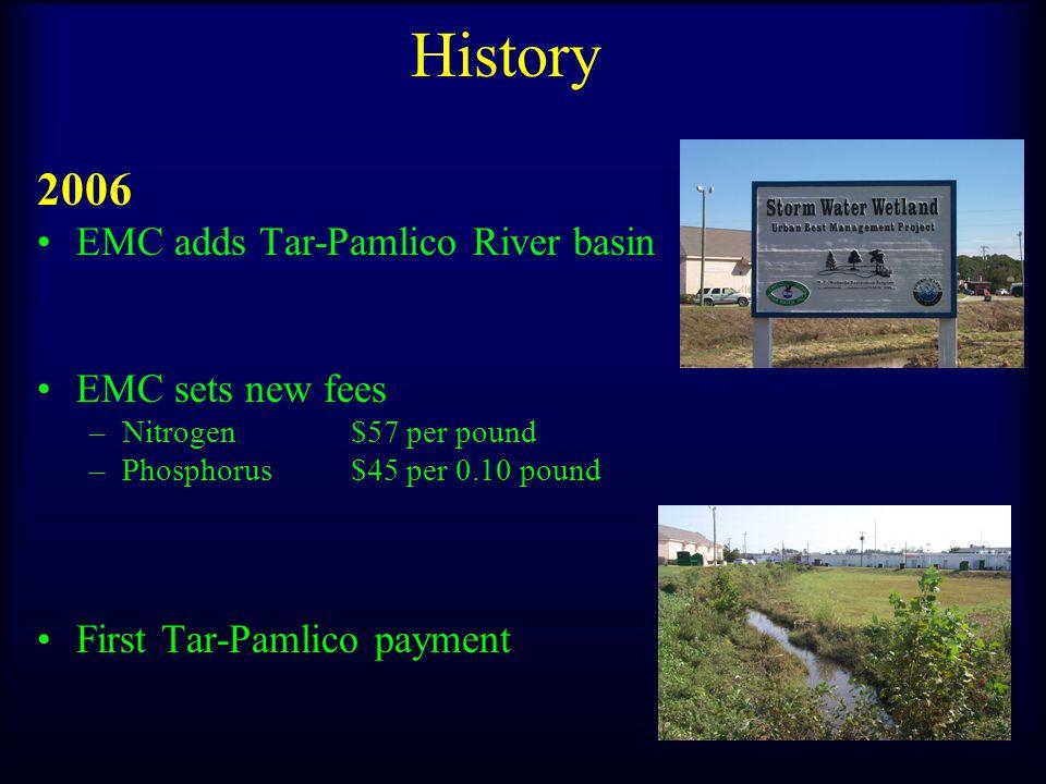 History 2006 EMC adds Tar-Pamlico River basin EMC sets new fees –Nitrogen$57 per pound –Phosphorus $45 per 0.10 pound First Tar-Pamlico payment