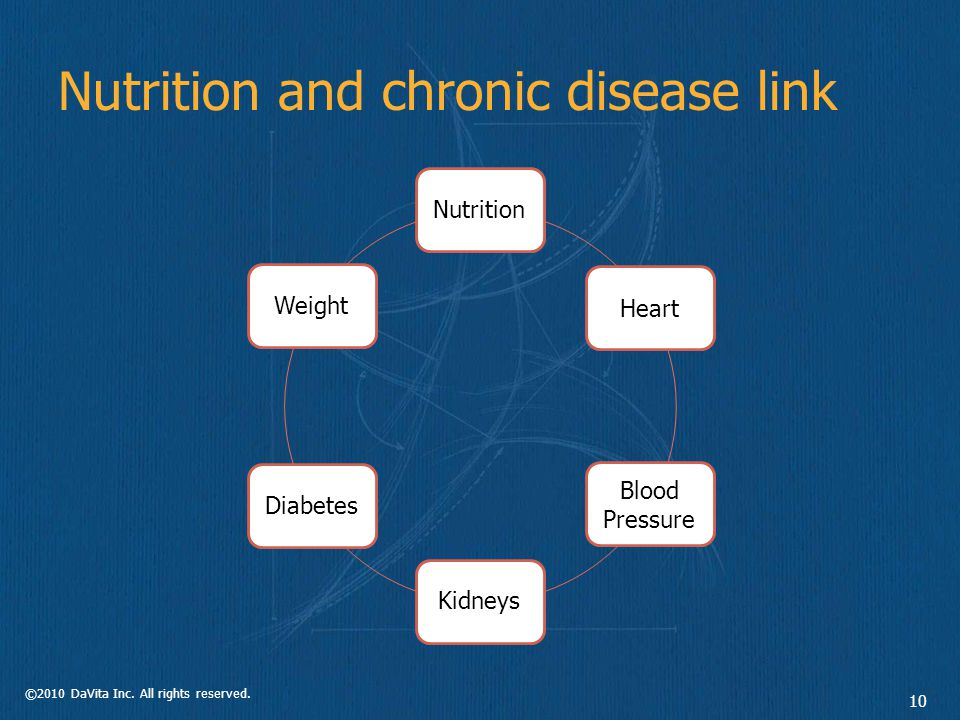 ©2010 DaVita Inc. All rights reserved. 10 Nutrition and chronic disease link Nutrition Heart Blood Pressure KidneysDiabetesWeight