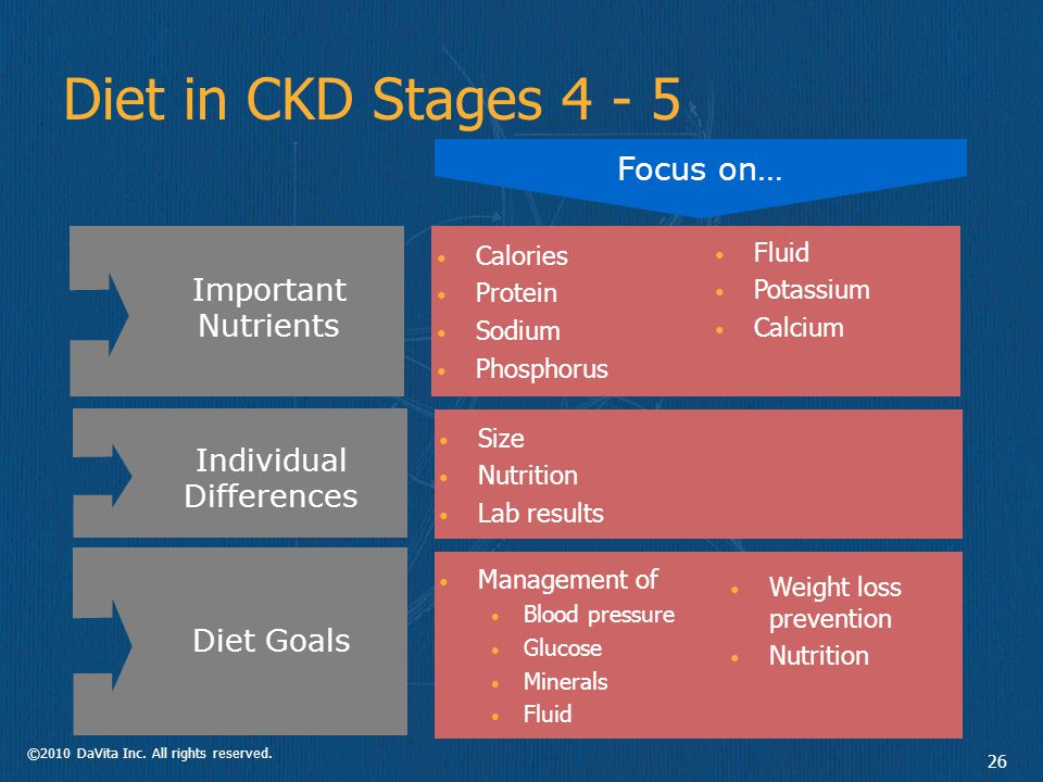©2010 DaVita Inc. All rights reserved. 26 Diet in CKD Stages 4 - 5 Focus on… Individual Differences Size Nutrition Lab results Important Nutrients Cal
