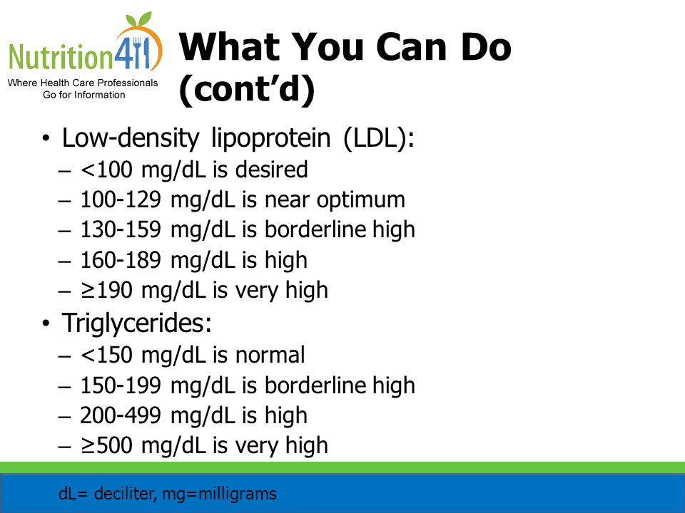 What You Can Do (cont'd) Low-density lipoprotein (LDL): – <100 mg/dL is desired – 100-129 mg/dL is near optimum – 130-159 mg/dL is borderline high – 1