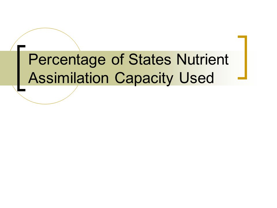 Percentage of States Nutrient Assimilation Capacity Used